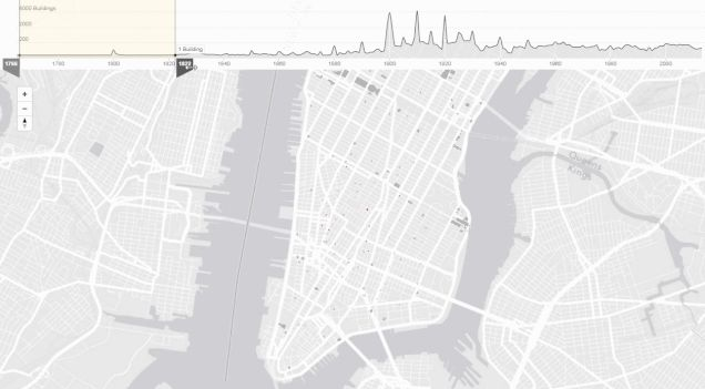 This Map Shows Manhattan Transform from the Countryside to a Metropolis