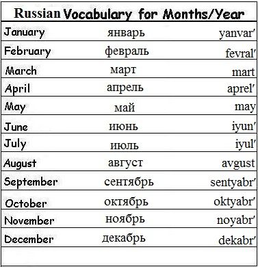 Russian Vocabulary for Months of the Year - Learn Russian