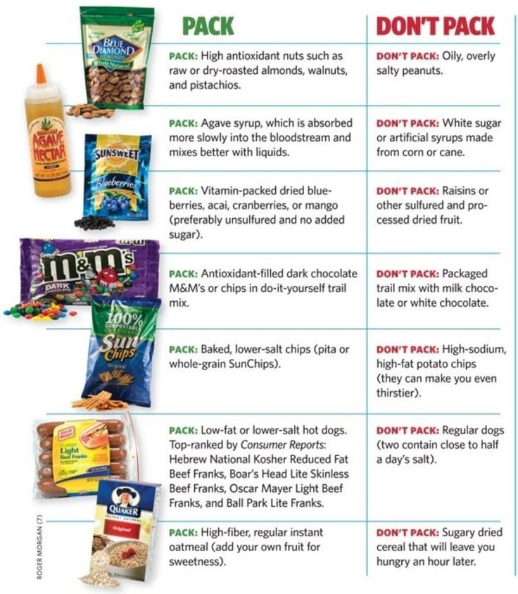 Great camping tips : theCHIVE Snack packing tips for camping & hiking