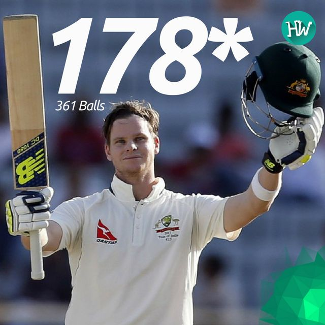 An incredible knock by Steve Smith took Australia far, far ahead of India!  #INDvAUS #IND #AUS #cricket