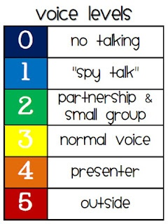 """our school implemented """"voice levels"""" as a way to help at assemblies, in hallways, and within our classrooms. This has really helped with consistency across the grade levels and made the first few weeks of school even easier when introducing these concepts."""