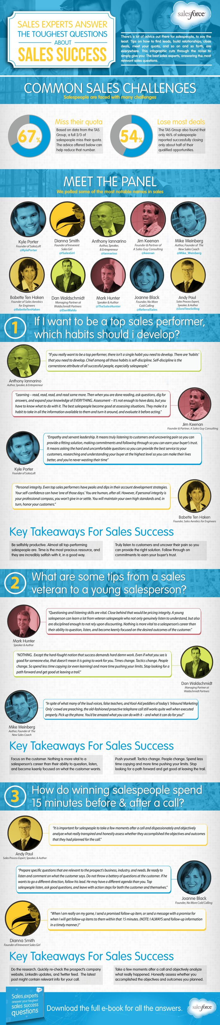 Sales Experts Answer the Toughest Questions about Sales Success #Infographic #Sales #Marketing