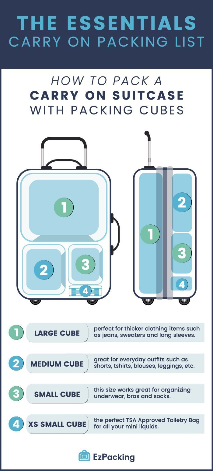 Best Packing Cubes For Carry-On Luggage Traveling soon? If you are looking to fi…