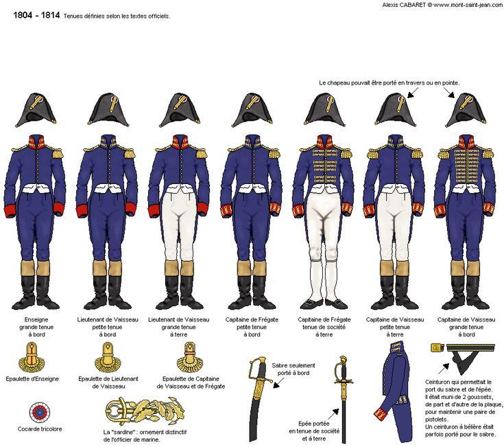 Les uniformes des officiers de la Marine française entre 1804 et 1814.