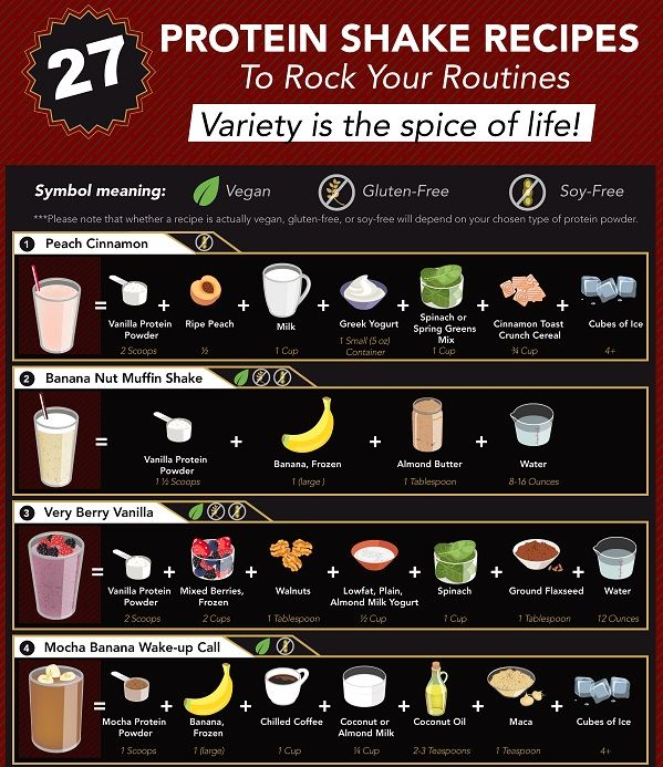 Infographic: 27 Protein Shake Recipes To Rock Your Routines - DesignTAXI.com