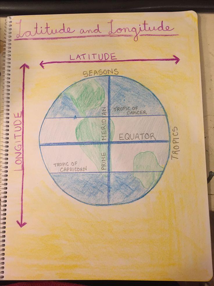 Pin by Calla Noble on Waldorf Grades 4th grade social