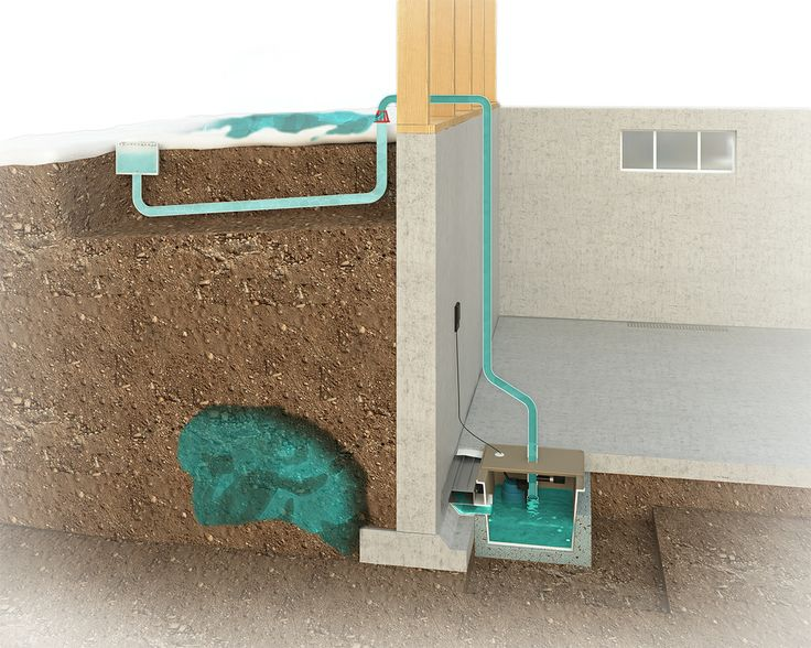 This Image Shows The Basement Waterproofing And Sump