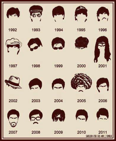 SRK Evolution :P