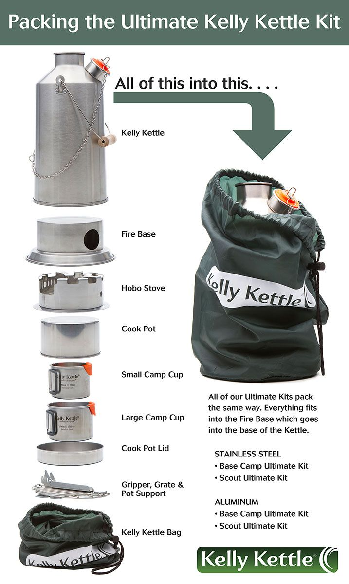 The Kelly Kettle Ultimate Camping Kit. Awesome camping kettle, camping stove - all around best camping gear you can buy. Great for hiking and backpacking. Ideal backpacking stove as it uses all natural fuel. Check out the Scout Kelly Kettle Kit http://www.kellykettleusa.com/ultimate-aluminum-scout-kit.html $142.99. Must have camping equipment. GET IT NOW OR PIN IT!