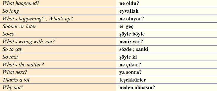 Daily Turkish Locutions 15