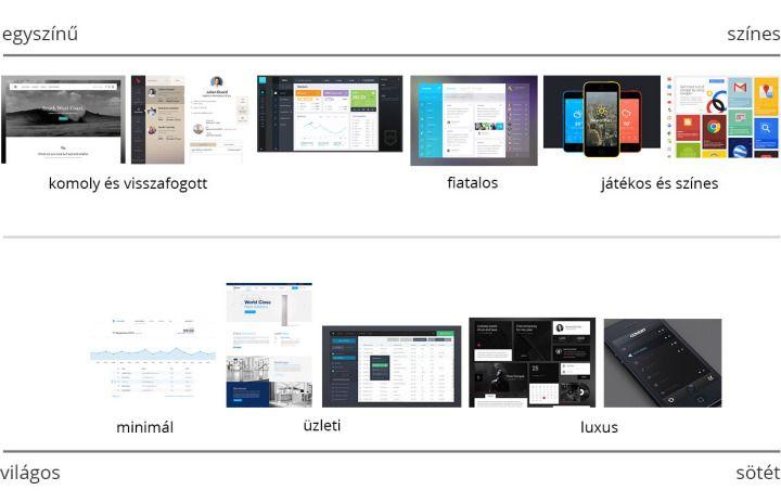 Mitől lesz komoly egy felhasználói felület és mitől fiatalos?