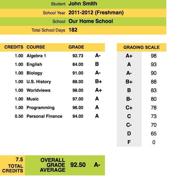 Free Homeschool Gradebook & Record-Keeping Spreadsheet - Five J's™