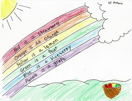 Read Planting a Rainbow by Lois Ehlert and follow up with this art, writing and science activity