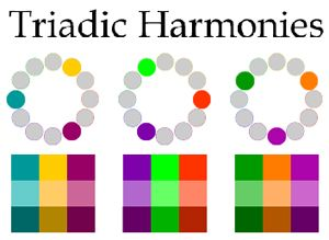 Triadic color scheme how to choose colors for interior - Split complementary colors definition ...