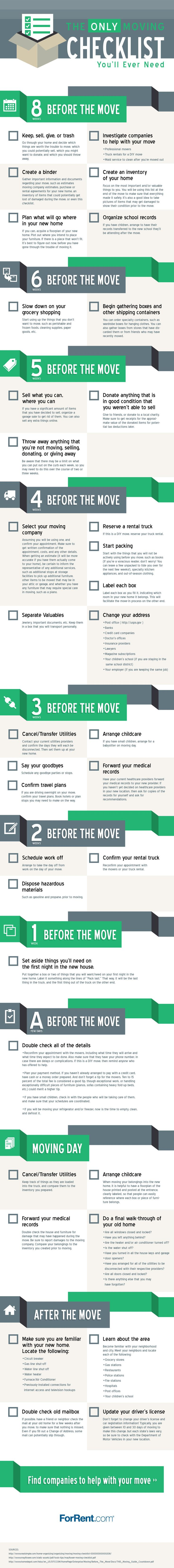 There's no denying it, moving is a huge hassle. Help yourself out, make the move a lot easier with this simple but robust, moving checklist.