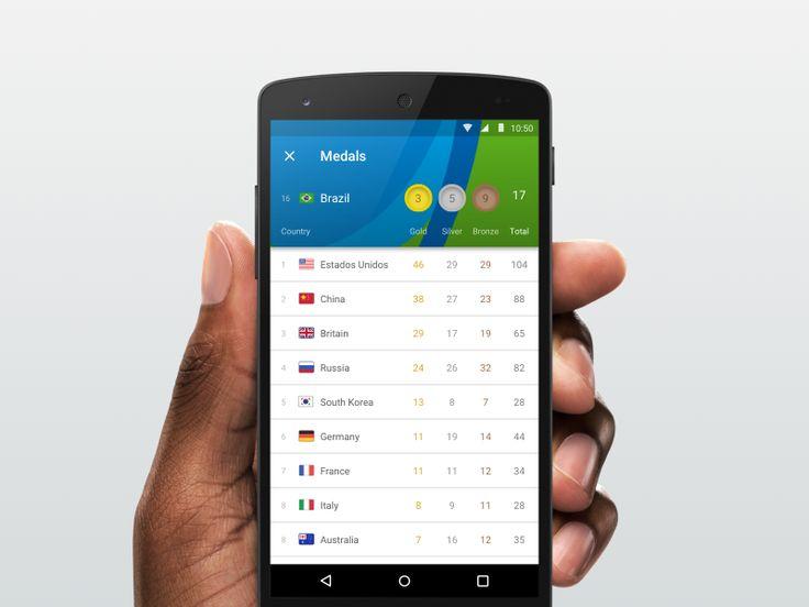 Rio 2016 - Medals count