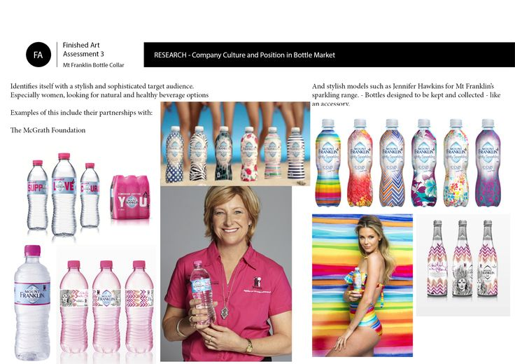 Research 4 - Mt Franklin Water Breast Cancer Campaign
