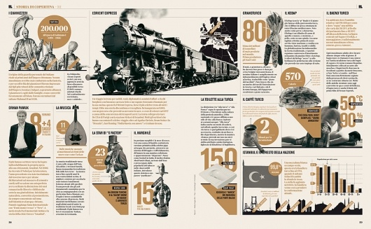 Editorial infographic lay out design