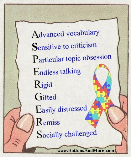 Asperger's Syndrome...have i gone undiagnosed all these years???