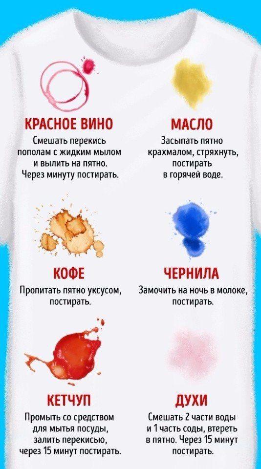 12 способов быстро вывести пятно, если под рукой нет пятновыводителя
