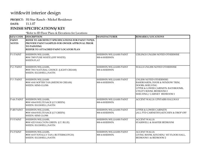 Interior finish schedule template commercial interior for New home construction selection sheet