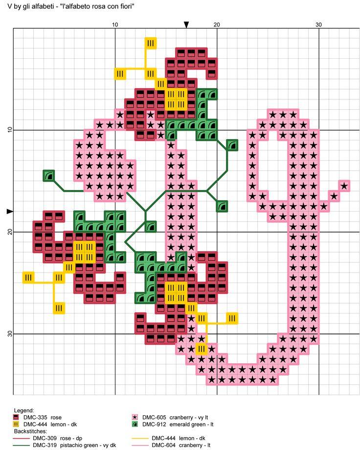 alfabeto rosa con fiori V