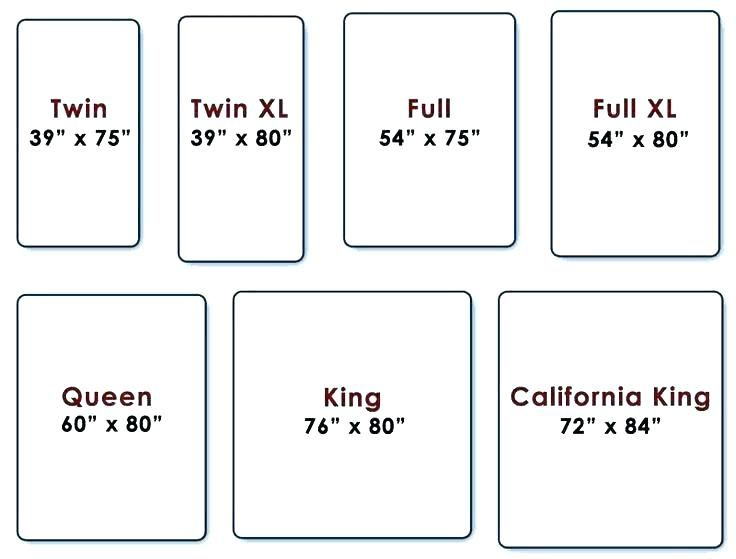 Image Result For Mattress And Box Sizes Mattress Size Chart King Size Bed Dimensions Mattress Sizes