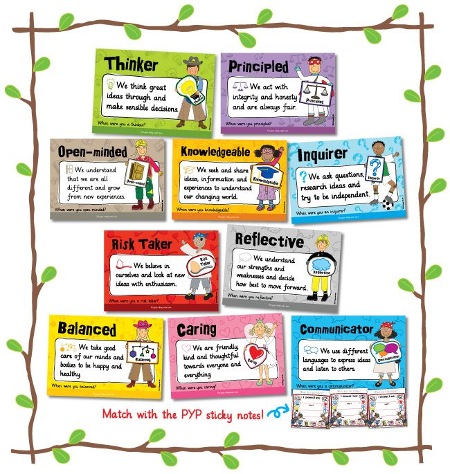 The Pedagogs PYP Profile Posters