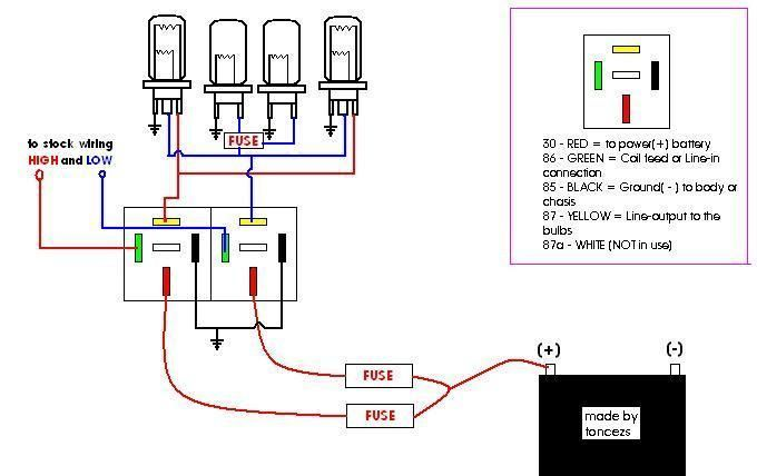 Basic Car Wiring Diagram Light Wiring Electrical Wiring Diagram Electronic Parts Truck Lights