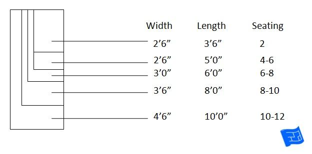 Rectangular (and oval) dining table sizes.