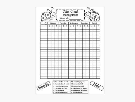 아이들의 하루를 지내면서 주로 행한 활동을 표로 적게 한 것이다. 숙제를 하고 안하고, 친구와 싸우고 안싸우고 등의 내용을 기록하게 되어있다. 이 표를 통해서 학생들의 학교 생활과 행동들을 어느정도 살펴볼 수 있고 예상할 수 있다.