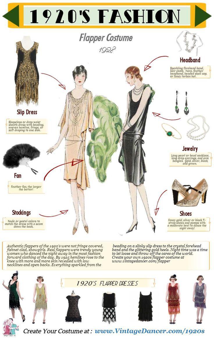Wie man sich wie eine Flapper aus den 1920ern kleidet #1920ern #aus #den #eine #Flapper #kle…