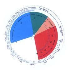 http://comeconsalud.com/alimentacion-nutricion/calculadora-de-indice-masa-corporal/  .   .   .   .Calculadora de Índice de Masa Corporal - Introduce tu peso y talla para conocer tu estado nutricional: infrapeso, peso normal, preobesidad, obesidad