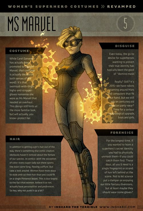 Women's Superhero Costumes — Revamped #5: Ms Marvel | By Ingvard the Terrible | www.ingvard.com