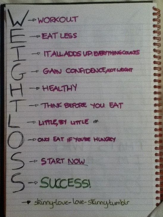 How to Make a wonderful #WeightLoss Binder - get #organized on your own weight-loss journey. #organization h