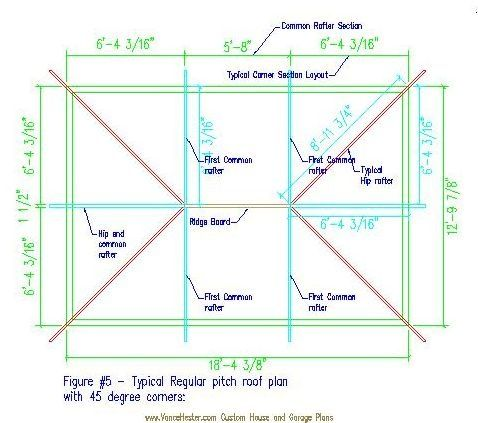 17 best images about hip roof design on pinterest the o for House plans with hip roof styles