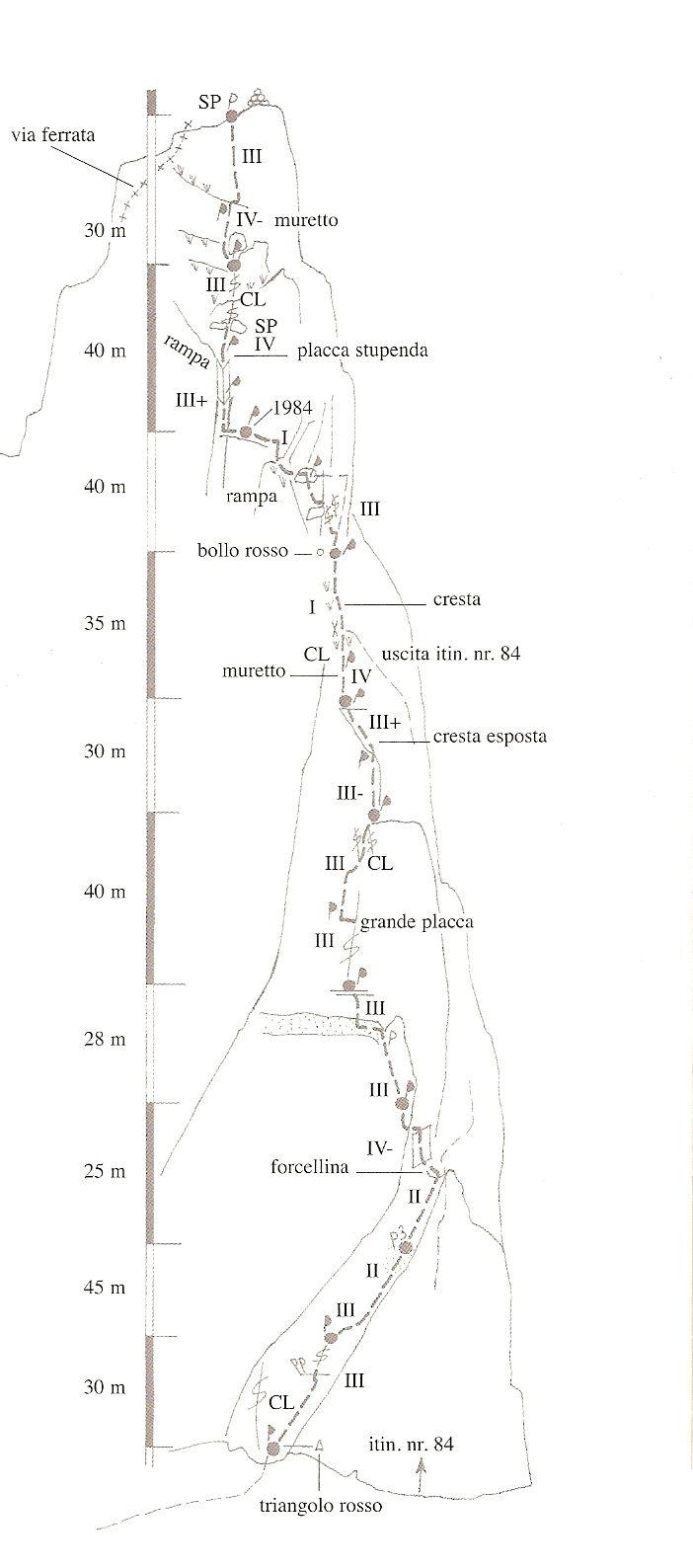 """Via Spigolo """"Alpini"""" – Piramide di col dei Bòs"""