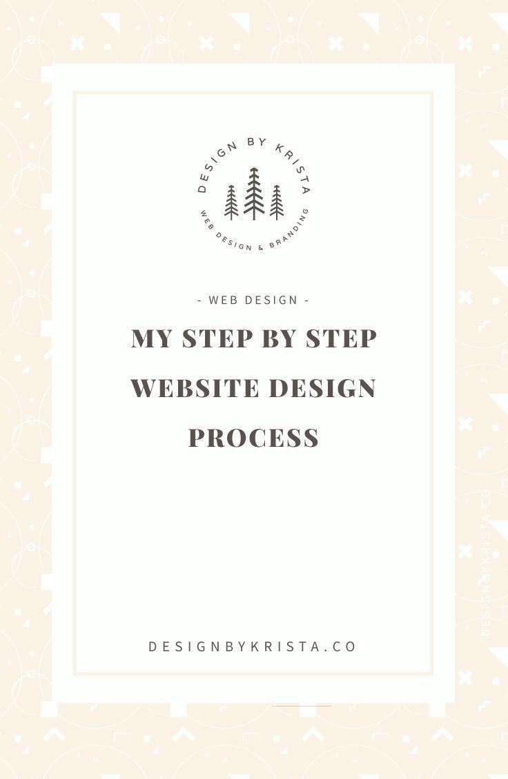 My Website Design Process