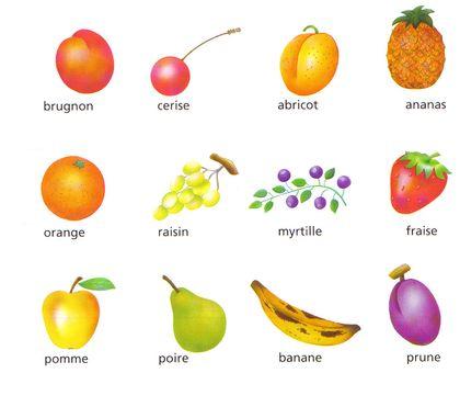 Les noms des fruits en fran ais avec photos recherche - Liste fruits exotiques avec photos ...
