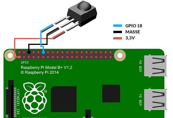 Jede Infrarot Fernbedienung am Raspberry Pi 2 nutzen – So installierst du günstig einen IR-Empfänger – Teil 1 – PowerPi