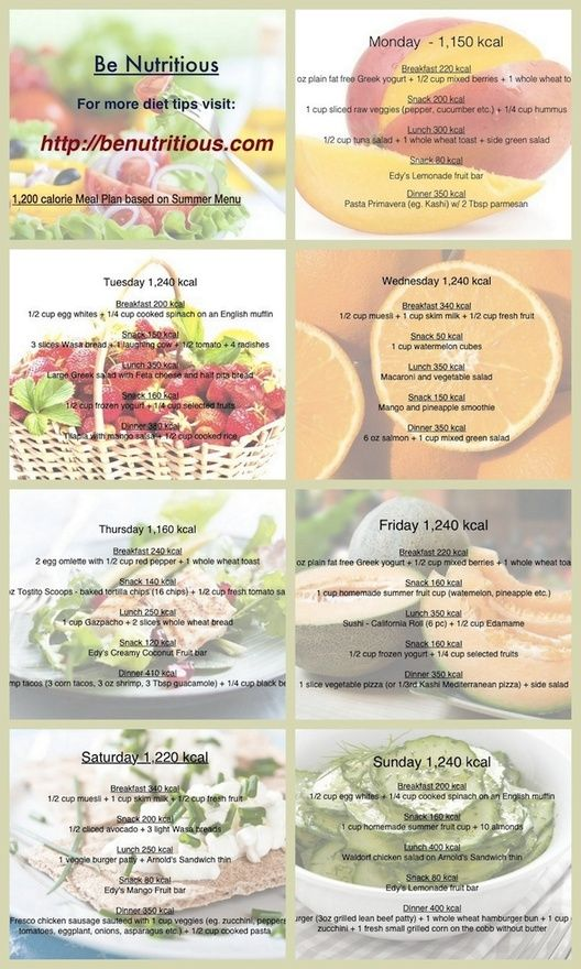 calorie meals planner