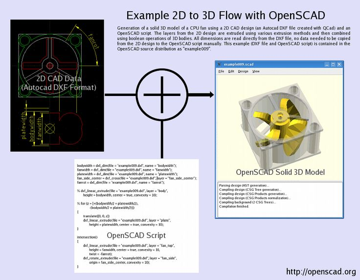 how to make a 3d object in turbocad v15