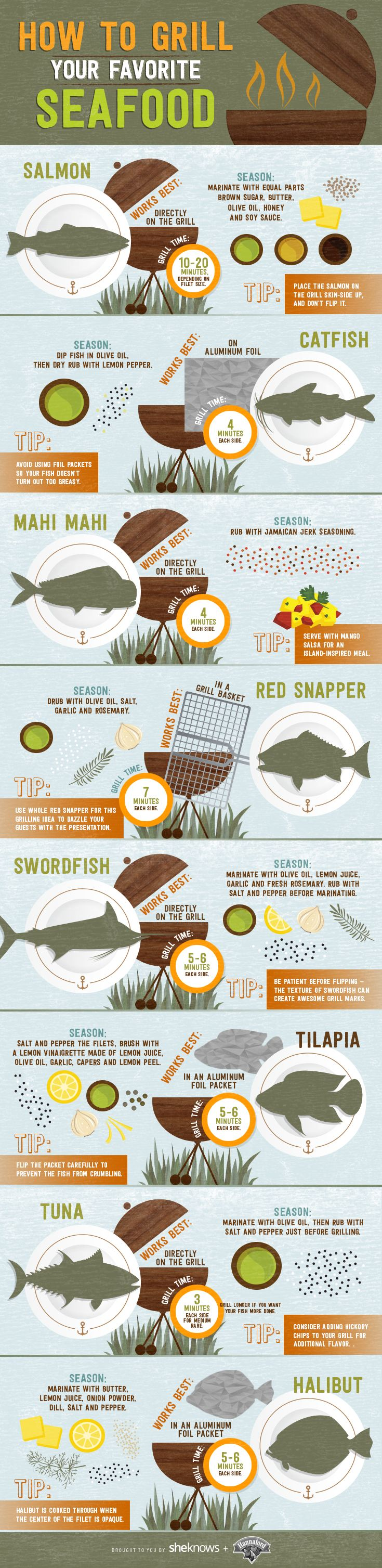 How to grill your favorite types of fish (INFOGRAPHIC)