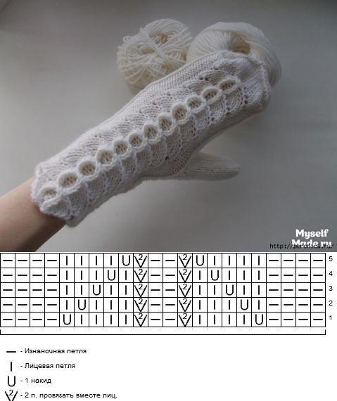 Ажурные варежки спицами, описание и схема | вязание | Постила