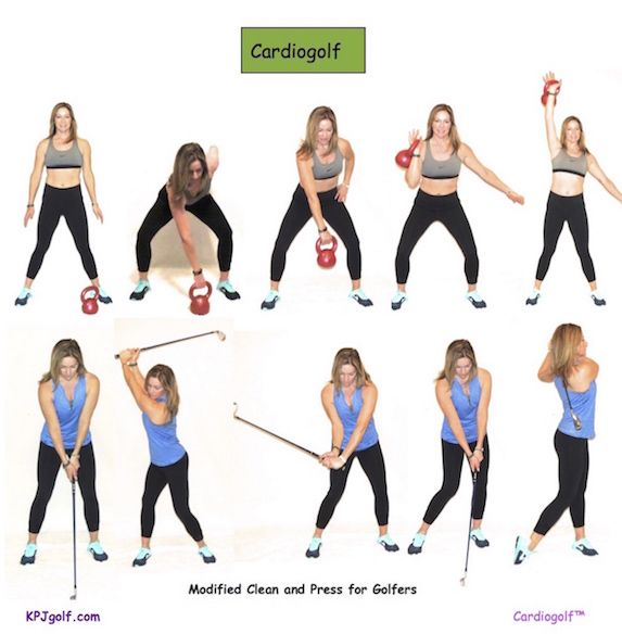 Cardiogolf-Total Body Exercise for Golf | KPJ Golf
