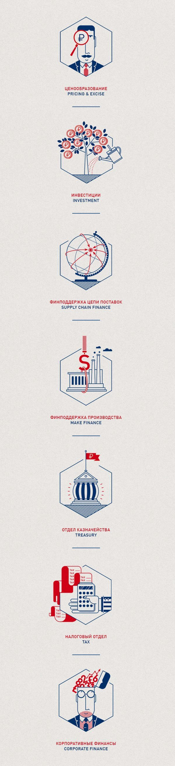 Financial Icons by Olja Ilyushchanka, via Behance (Two colors, very linear) #infographics