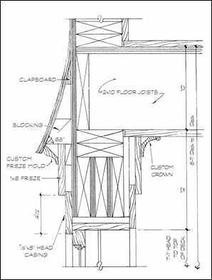 ea5fe7ca143e038c379b050cf70e578c exterior siding wood siding 2067 best detalhe images on pinterest crown moldings, cornices  at beritabola.co