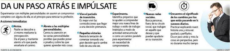 Da un paso atrás e impúlsate | El Economista  http://eleconomista.com.mx/infografias/2014/05/07/da-paso-atras-e-impulsate
