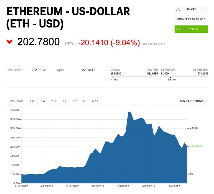 BITCOIN MINER: The rise of Ethereum could help some bitcoin miners