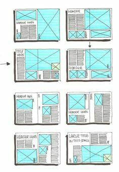 #layout #grid